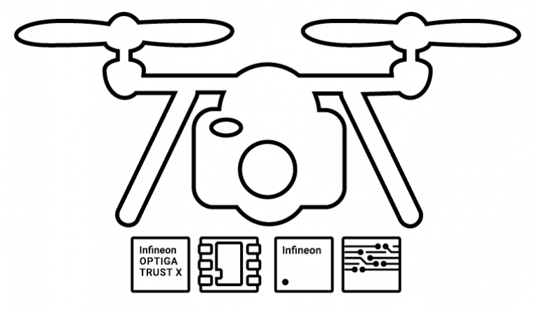PrimeKey_Drone_Use_Case_Infographic