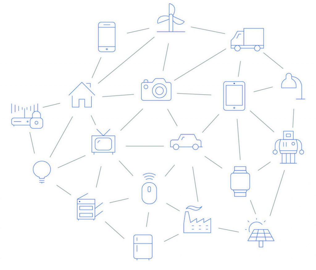 Security solutions for IoT - visualization cloud